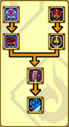 Deadly Performance Skill Tree