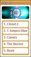 Steampunk top games
