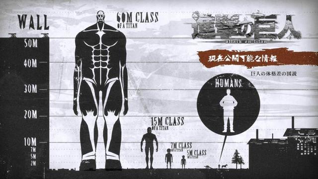 File:Titans size.png