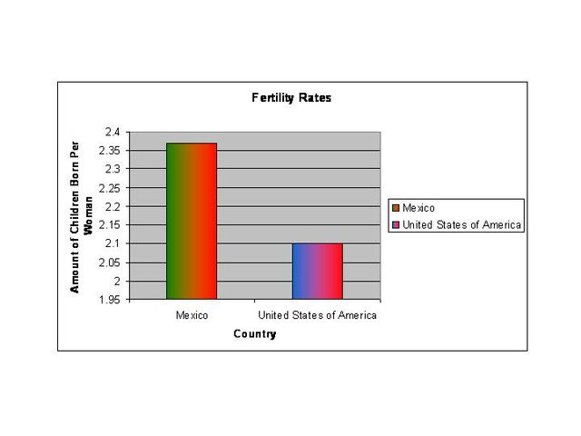 File:Fertility.jpg
