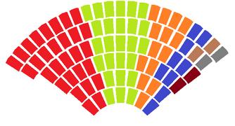 Dal Riata Council