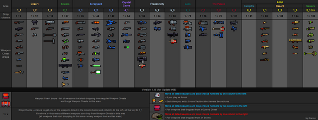File:Weapon drops table v1.15.png