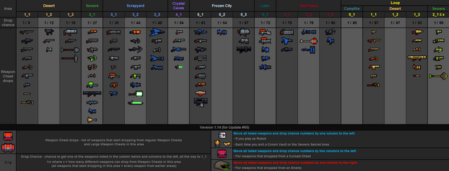File:Weapon drops table v1.14.png
