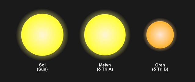 File:Sol-Dreugol comparison.png