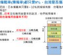 日本電力備載率8%,台灣是日本的兩倍