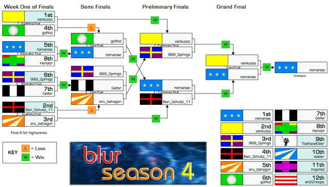 File:Final8 hs.png