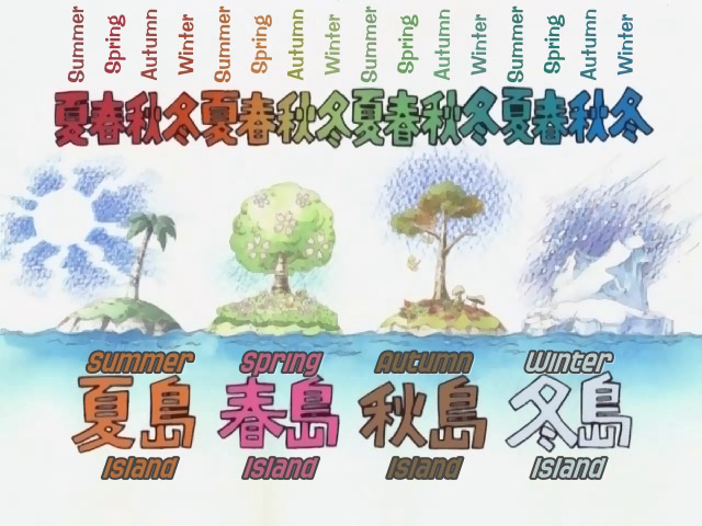 File:Island Climatic Types.png