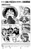 First Popularity Poll