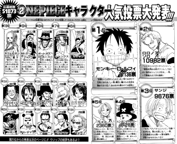 File:Second Popularity Poll.png