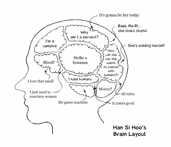 File:Han hi soo brain.PNG