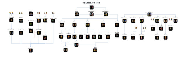 File:General Re-Class Tree Updated 2.jpg
