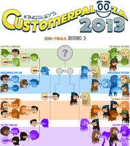 Semifinals round3 c.jpg