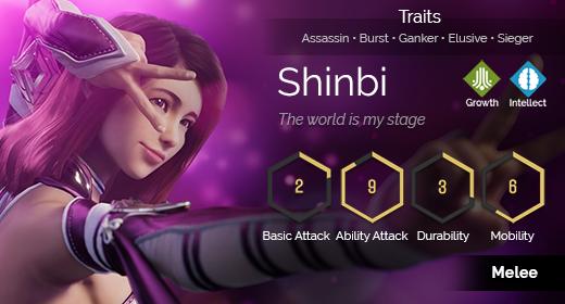 Shinbi hover