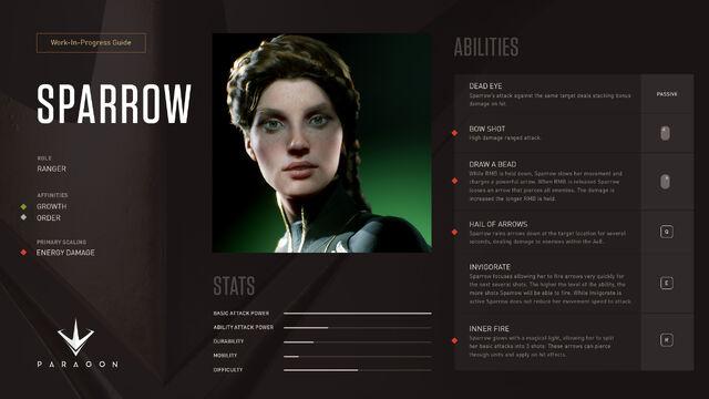 File:Sparrow stats2.jpg