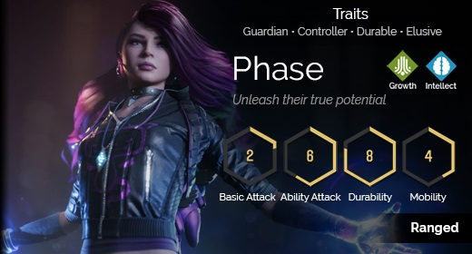 Phase hover