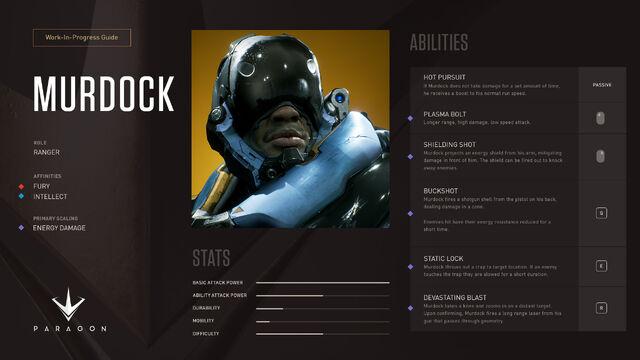 File:Murdock stats2.jpg