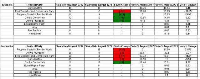 File:August 2771 Analysis 2.jpg