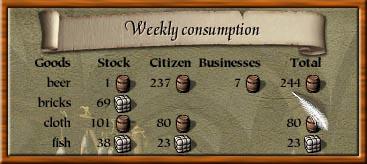 File:Rep weekly consumption.jpg