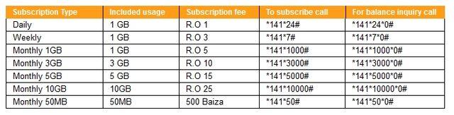 File:Oman tel packages.jpg