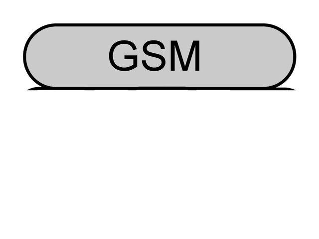 File:GSM.jpg