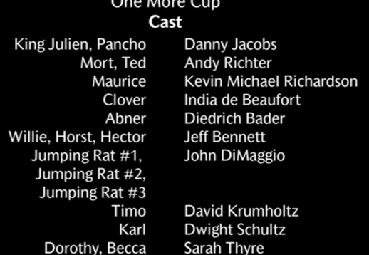 File:One More Cup Voice Cast.png