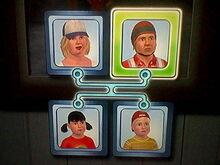 Newbie Family Tree