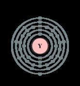Electron shell 039