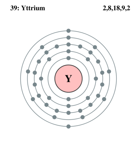 File:Electron shell 039.png