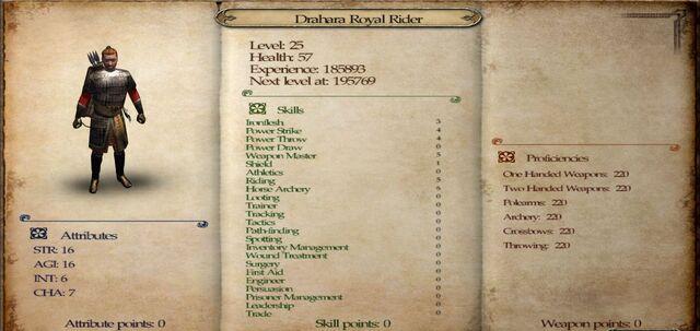 File:Drahara Royal Rider.jpg