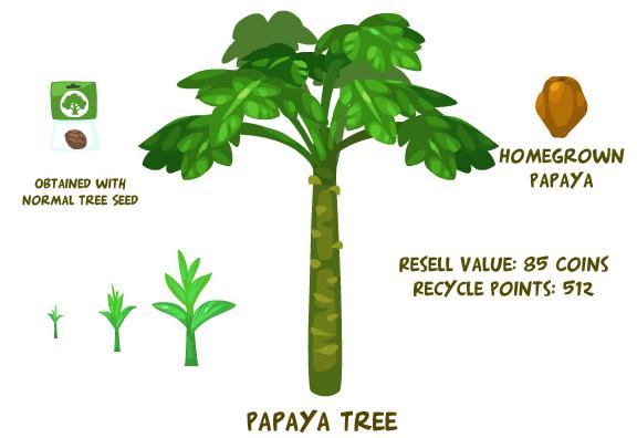 Papaya tree summary