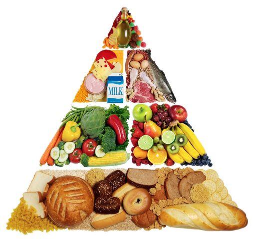 File:Food.jpg