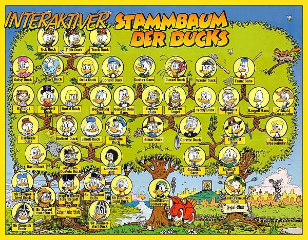 Image arbre g n alogique des ducks par don rosa picsou wiki fandom powered by wikia - Arbre genealogique dessin ...