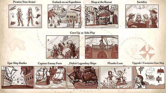 File:Illustrations potco storyboard large.jpg