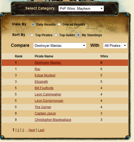 File:Leaderboard- PvP wins.PNG
