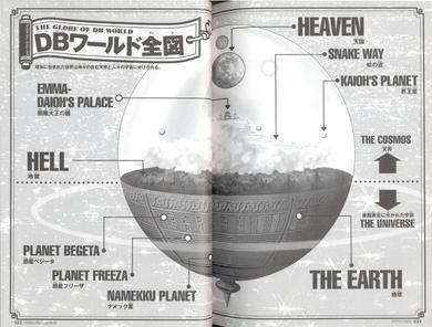 Siódmy Wszechświat w Dragon Ball Chō Ekisaitingu Gaido Sutōrī-hen (2)