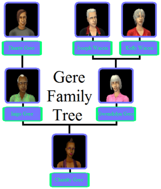 Gere Family Tree.png