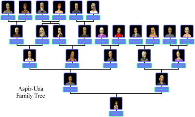 Aspir-Una Family Tree.png