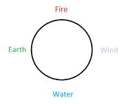 Fire- Wind