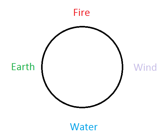 File:Fire- Wind.png