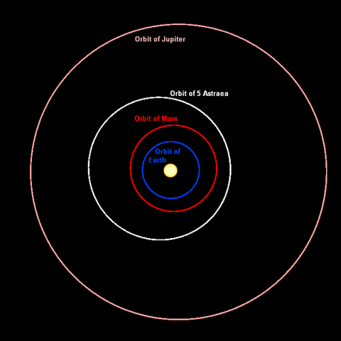 File:600px-AstraeaOrbit.png
