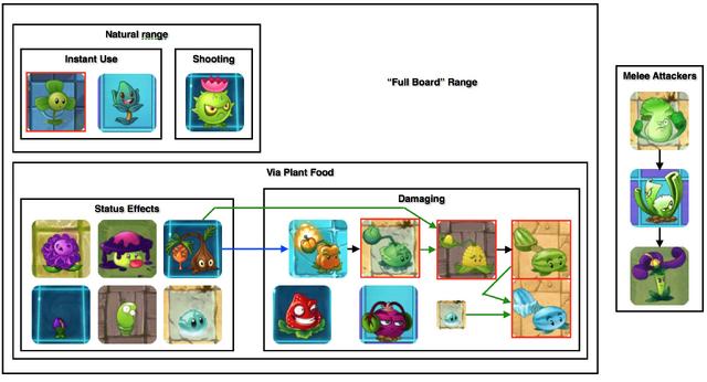 File:Plantcestry5.png