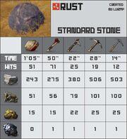Farming Rocks Standard