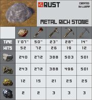 Farming Rocks Metal