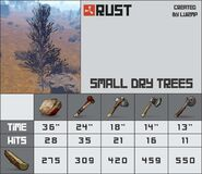 Small Dry Tree 1 Chart