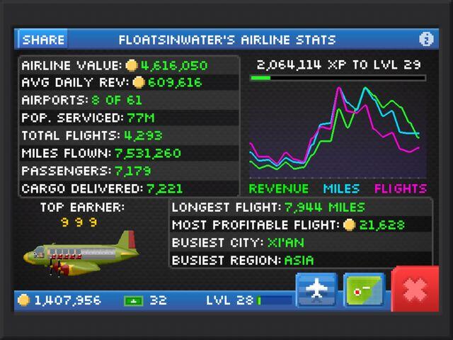 File:Floatsinwaterstats.jpg