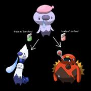 Tempill evolutions