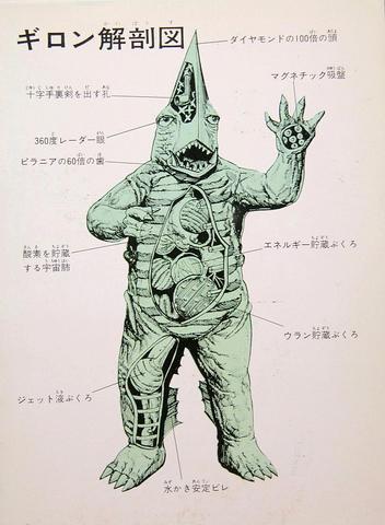 File:Gurion's anatomy.png