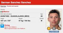 38-German-Sanchez-Sanchez-funny-olympic-names