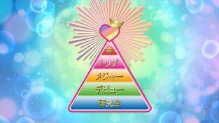 640px-Prad5-02-idol-ranking.jpg