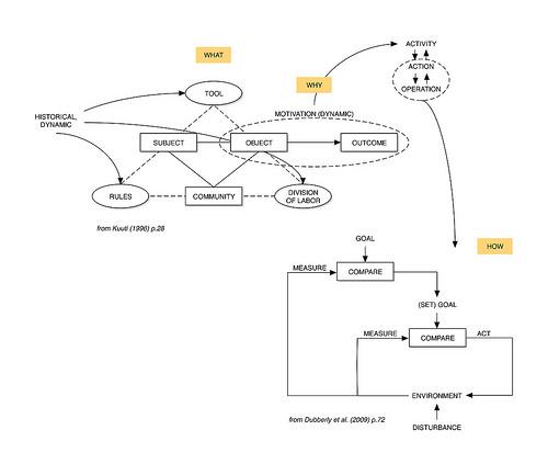 File:ActivityAndConversation v01.jpg